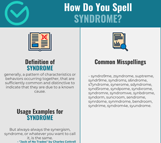 Correct spelling for syndrome