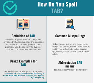 Correct spelling for tab