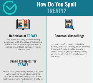 Correct spelling for treaty