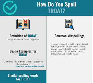 Correct spelling for troat