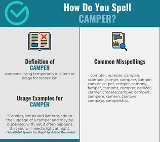 Correct spelling for camper