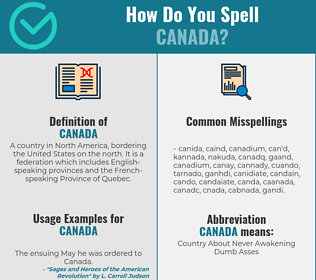 Correct spelling for canada