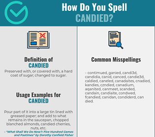 Correct spelling for candied