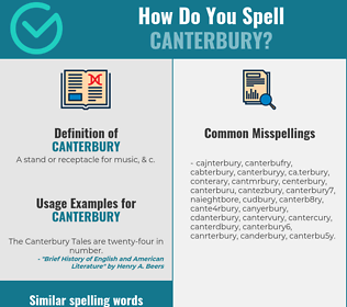 Correct spelling for canterbury