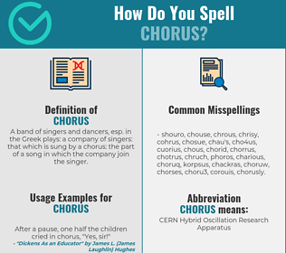 Correct spelling for chorus