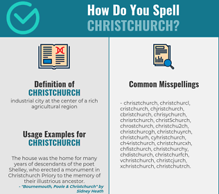 Correct spelling for christchurch [Infographic