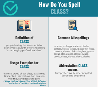 Correct spelling for class