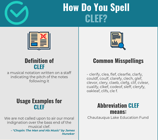 Correct spelling for clef