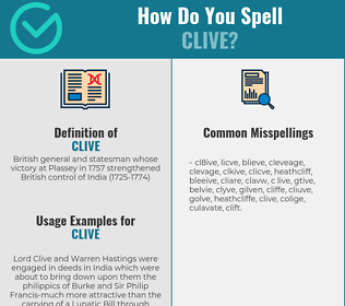 Correct spelling for clive