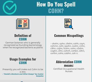 Correct spelling for cohn