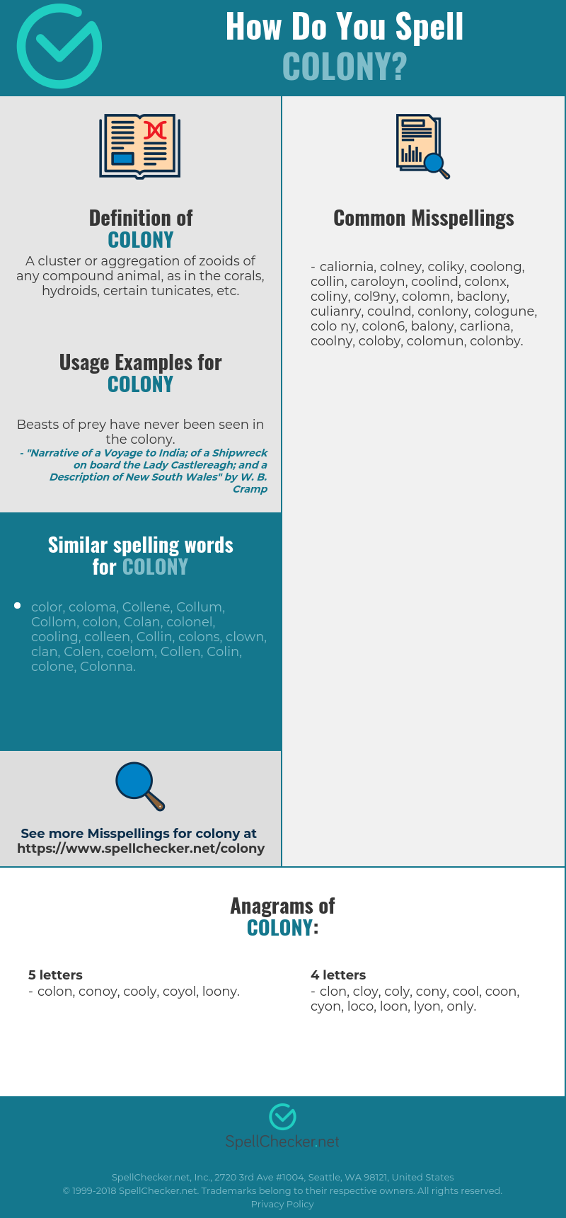 Correct spelling for colony [Infographic] | Spellchecker net