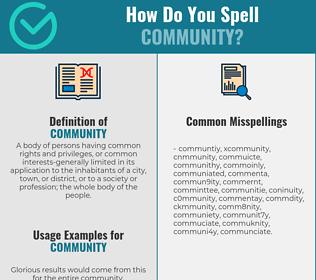 Correct spelling for community