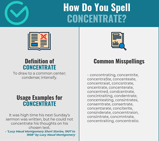 Correct spelling for concentrate
