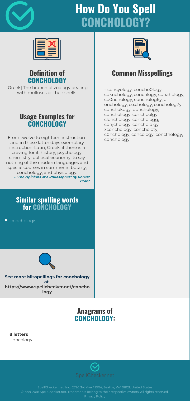 Correct Spelling For Conchology Infographic