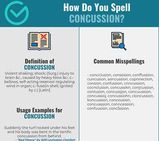 Correct spelling for concussion
