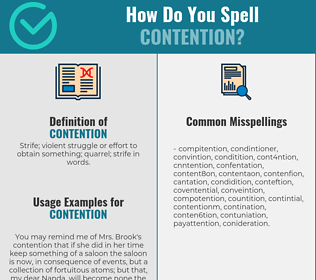 Correct spelling for contention