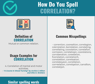 Correct spelling for correlation