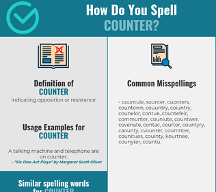 Correct spelling for counter
