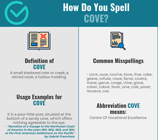 Correct spelling for cove