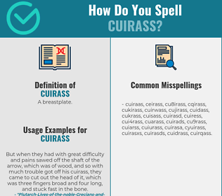 Correct spelling for cuirass