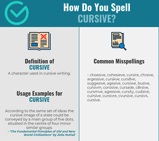 Correct spelling for cursive