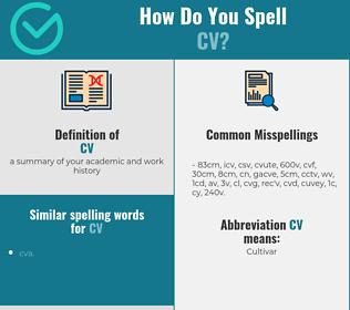 Correct spelling for cv