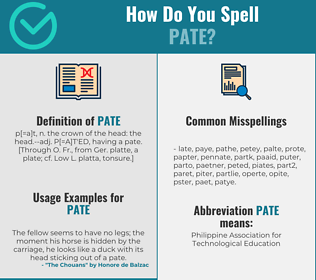 Correct spelling for pate