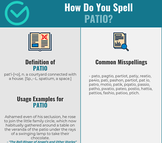 Correct spelling for patio