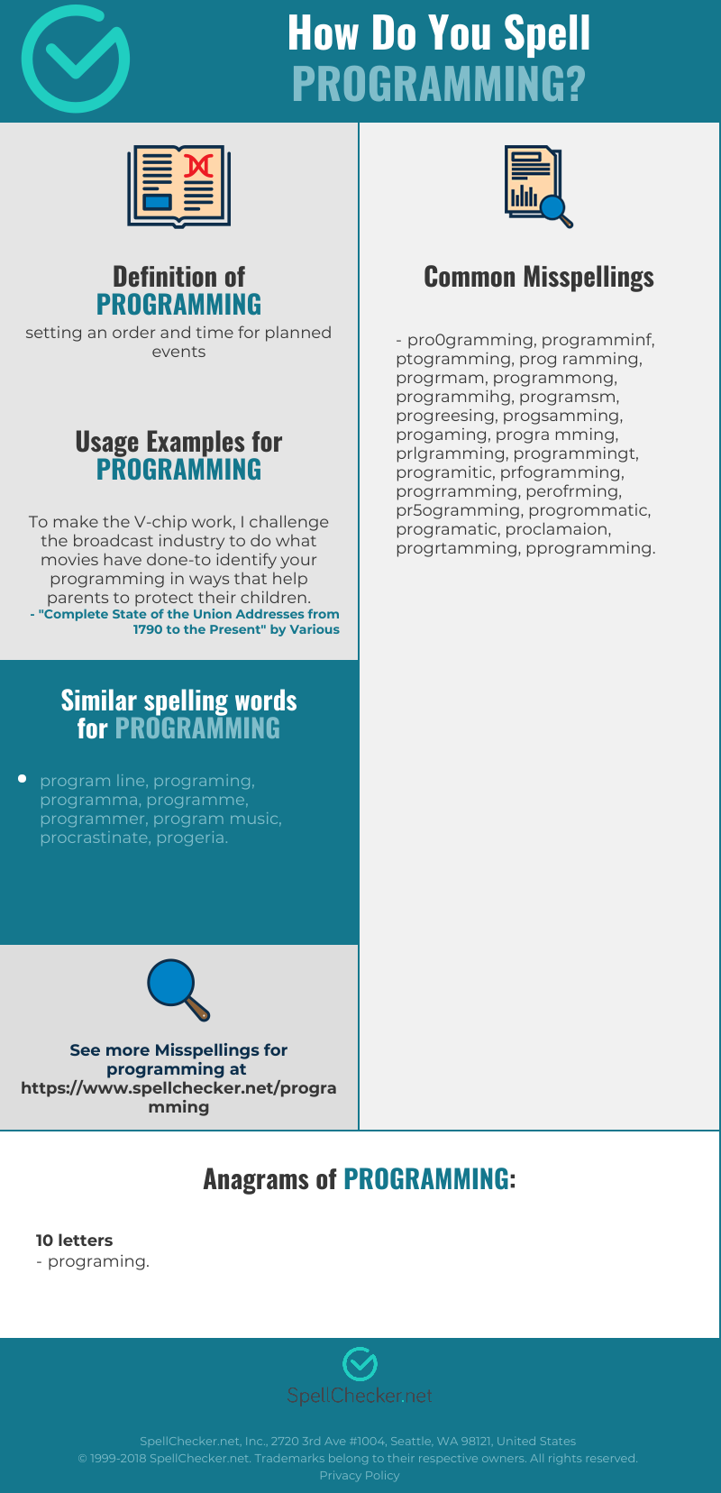 Correct spelling for programming [Infographic ...