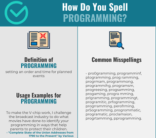 Correct spelling for programming
