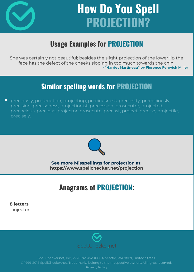 Correct spelling for projection [Infographic ...