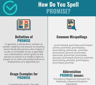 Correct spelling for promise [Infographic]   Spellchecker net