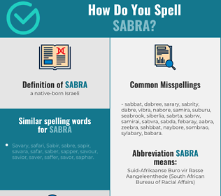 Correct spelling for sabra