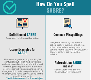 Correct spelling for sabre