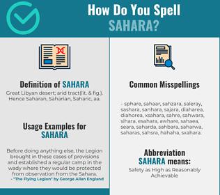 Correct spelling for sahara