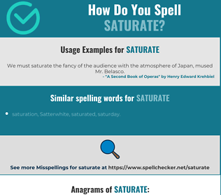 Correct spelling for saturate