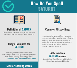 Correct spelling for saturn