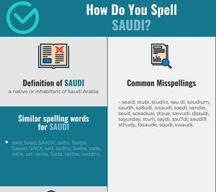 Correct spelling for saudi