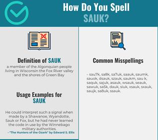 Correct spelling for sauk
