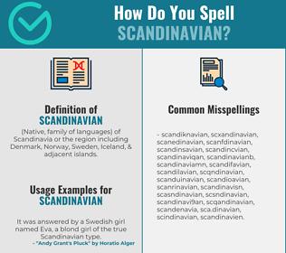 Correct spelling for scandinavian
