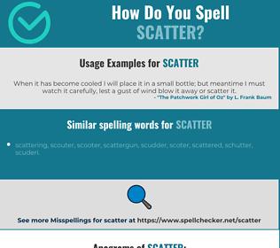 Correct spelling for scatter