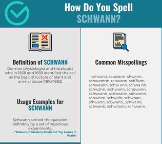 Correct spelling for schwann