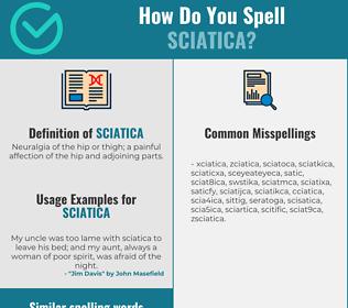 Correct spelling for sciatica