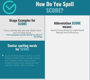 Correct spelling for score
