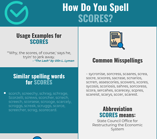 Correct spelling for scores