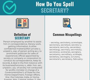 Correct spelling for secretary