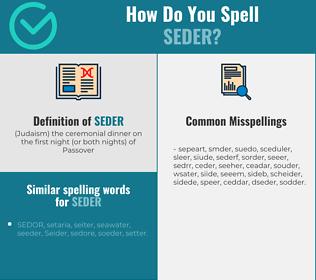 Correct spelling for seder