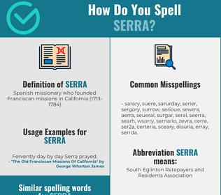 Correct spelling for serra