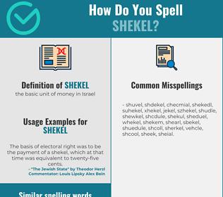 Correct spelling for shekel