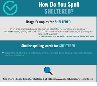 Correct spelling for sheltered